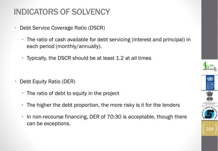 Indicators of Solvency