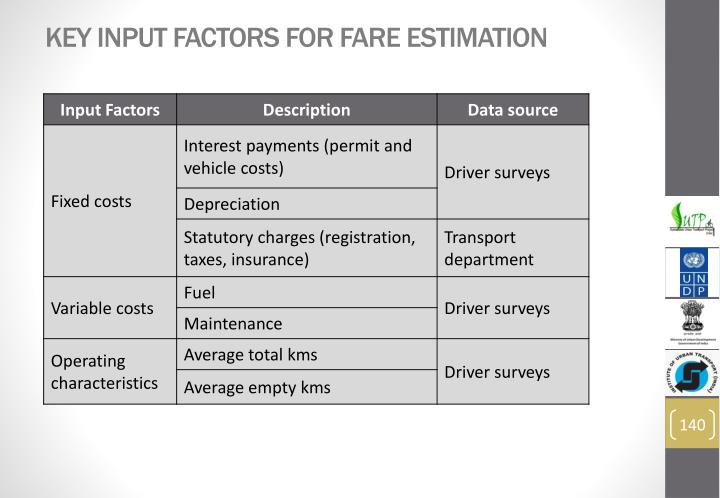 Key input factors for fare estimation