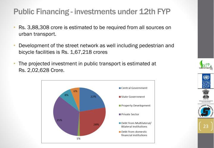 Public Financing - investments under 12th FYP
