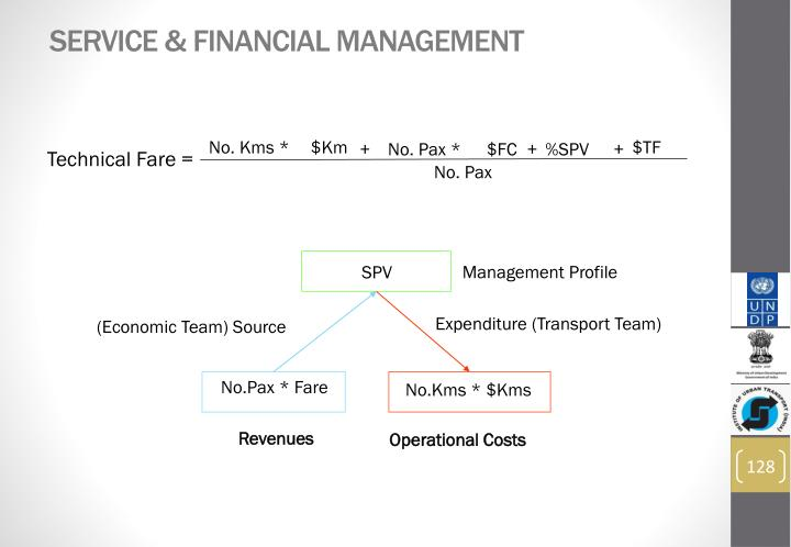Service & Financial Management