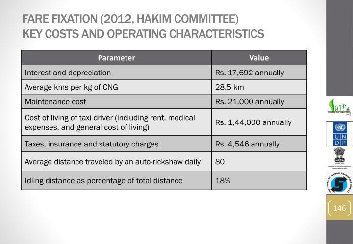 Fare Fixation (2012, Hakim Committee)