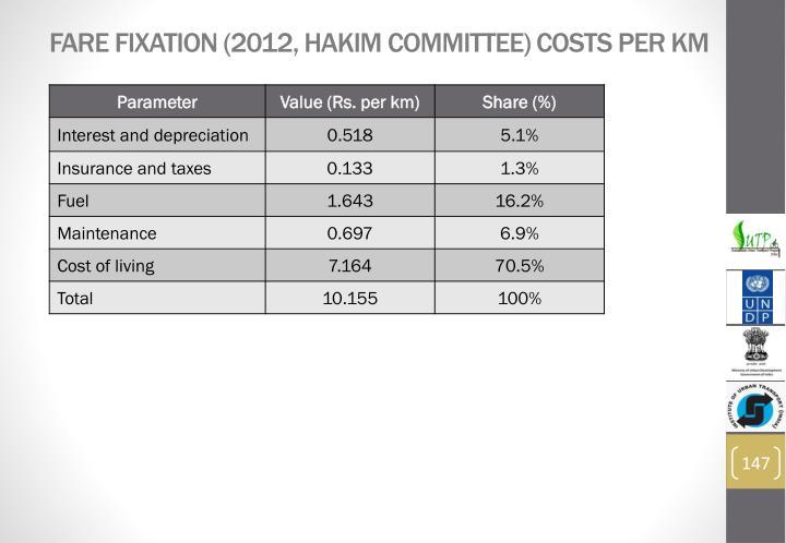 Fare Fixation (2012, Hakim Committee