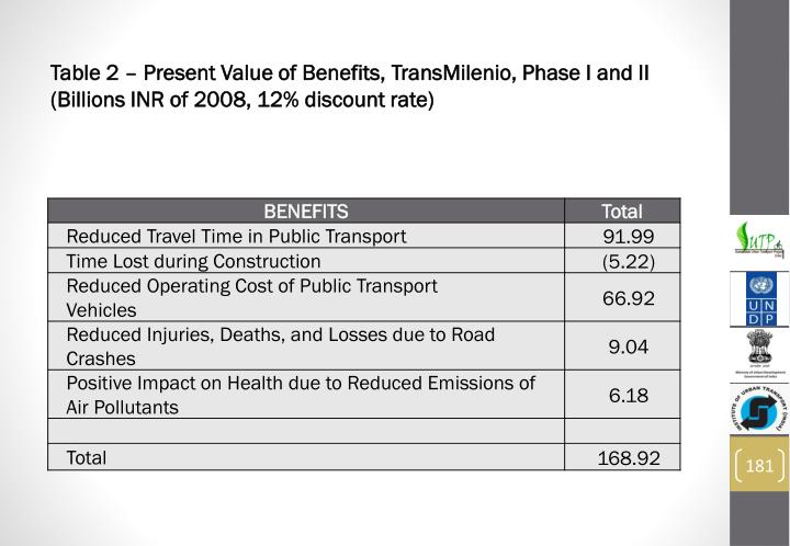 Table 2 – Present Value of Benefits,