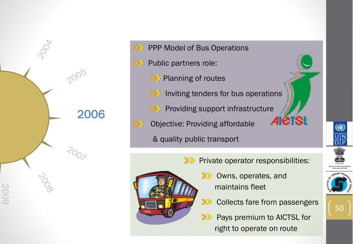 PPP Model of Bus Operations