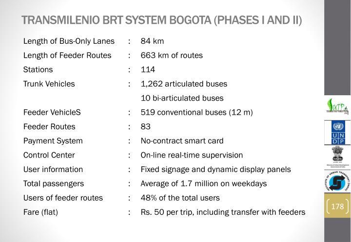 TRANSMILENIO BRT