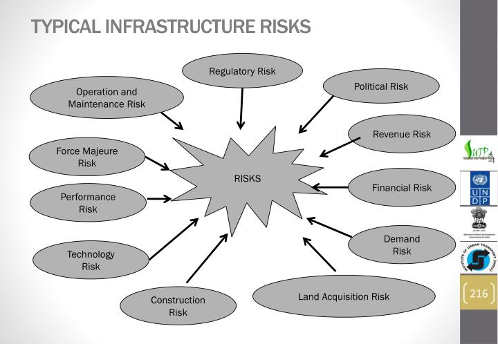 Typical infrastructure risks