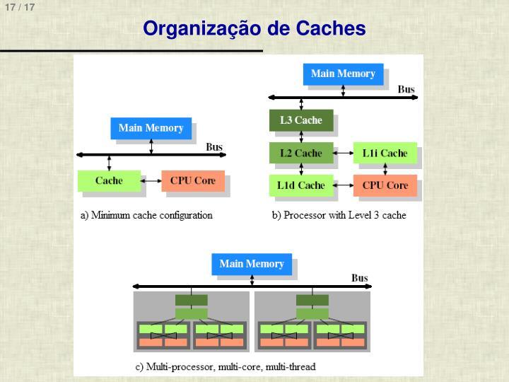Organização de Caches
