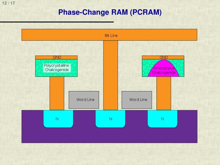 Phase-Change
