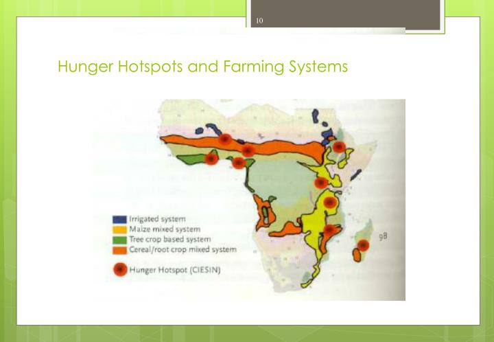 Hunger Hotspots and Farming Systems
