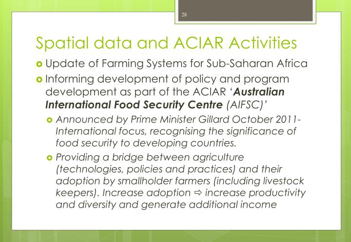 Spatial data and ACIAR Activities