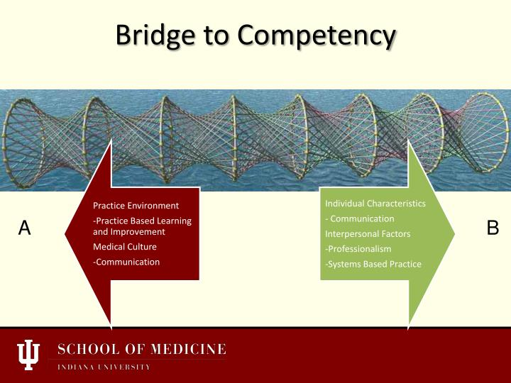Bridge to Competency