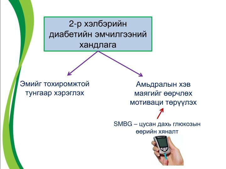 2-р хэлбэрийн диабетийн эмчилгээний хандлага