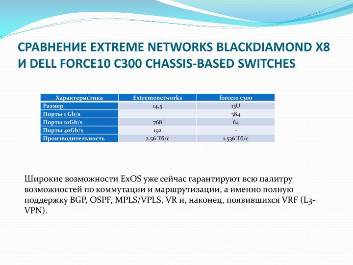 СРАВНЕНИЕ EXTREME NETWORKS BLACKDIAMOND X8 И DELL FORCE10 C300 CHASSIS-BASED SWITCHES