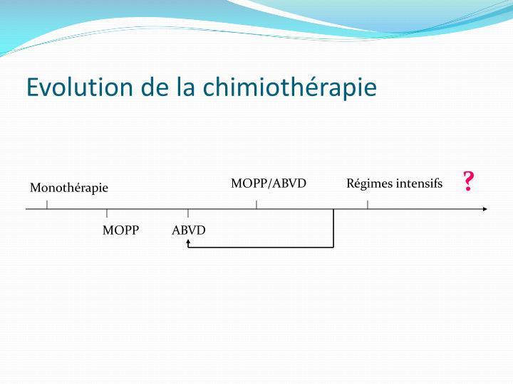 Evolution de la chimiothérapie