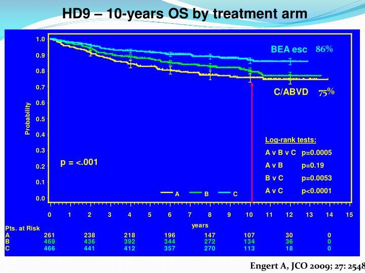 HD9 – 10-years