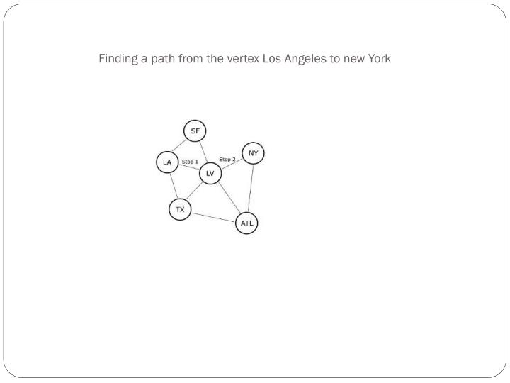 Finding a path from the vertex Los Angeles to new York