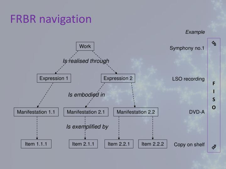 FRBR navigation