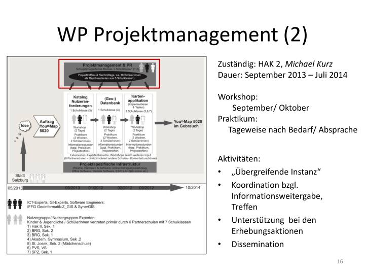 WP Projektmanagement (2)