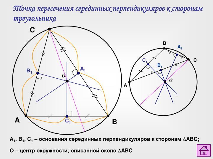 Точка пересечения серединных перпендикуляров к сторонам треугольника