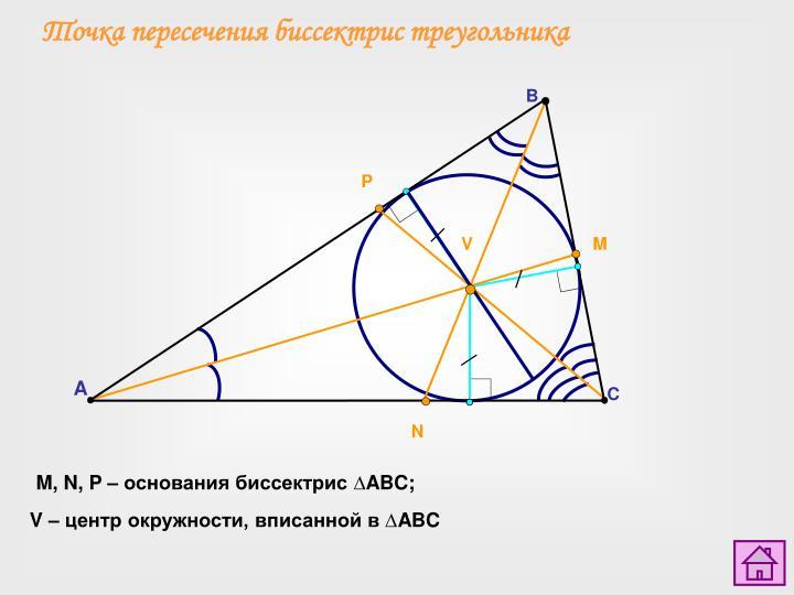 Точка пересечения биссектрис треугольника