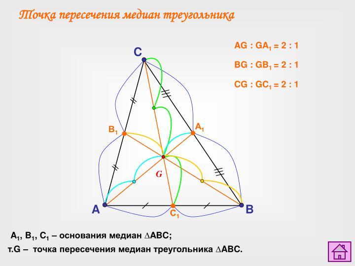 Точка пересечения медиан треугольника