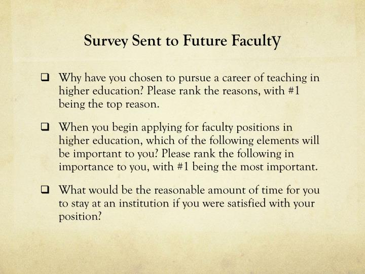 Survey Sent to Future Facult
