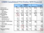 umhs consolidated fy14 october mtd financials