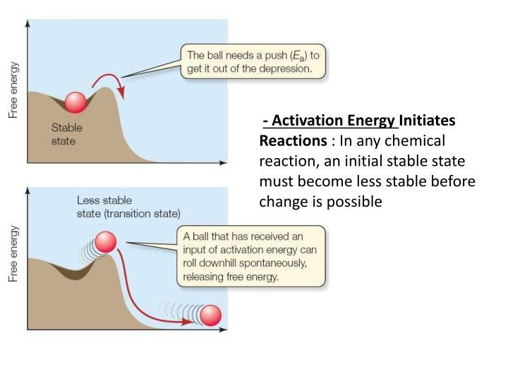 - Activation