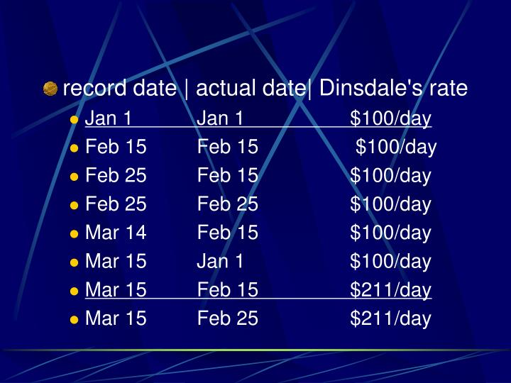 record date | actual date|