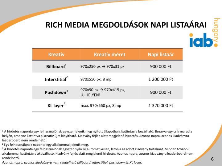 Rich media megdoldások napi listaárai