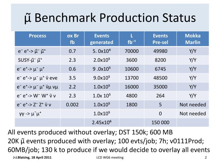 Benchmark production status
