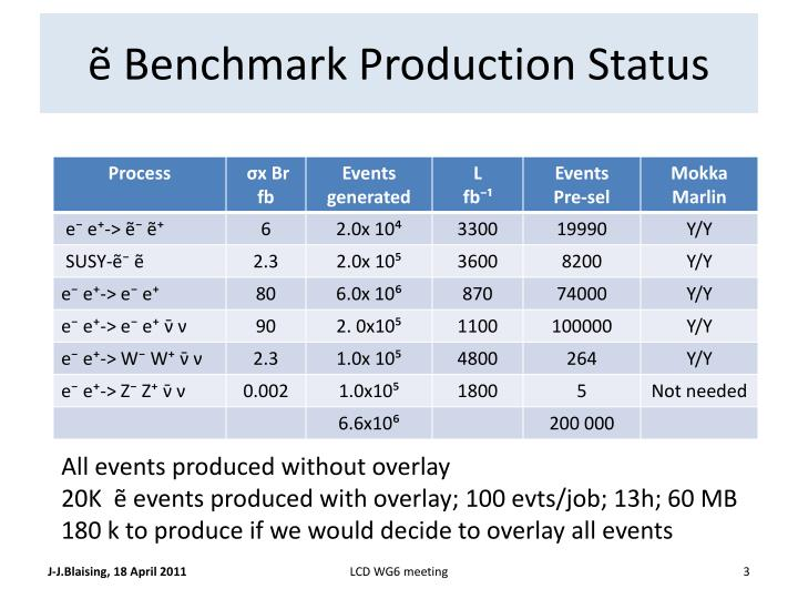 E benchmark production status
