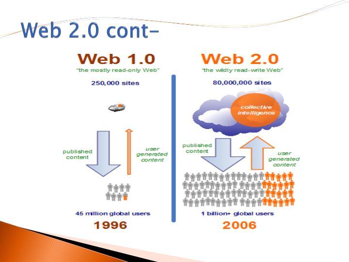 Web 2.0 cont-