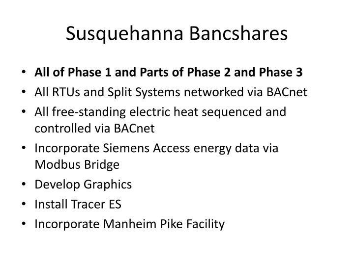 Susquehanna Bancshares
