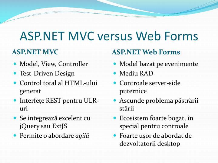 ASP.NET MVC versus