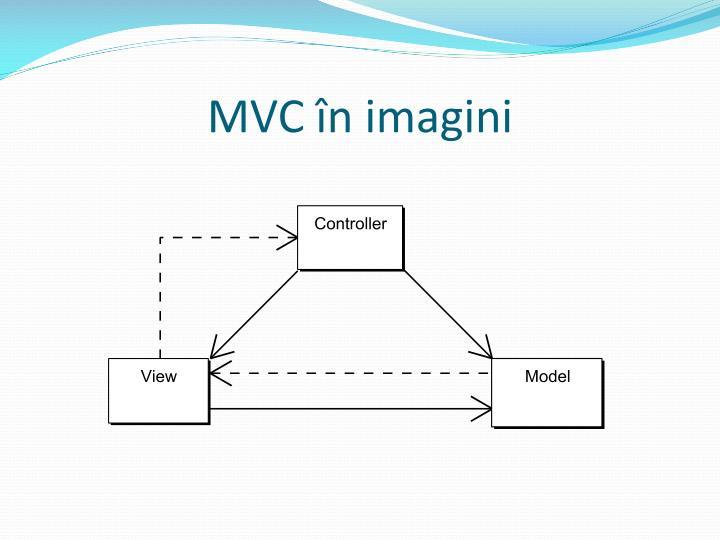 MVC în imagini