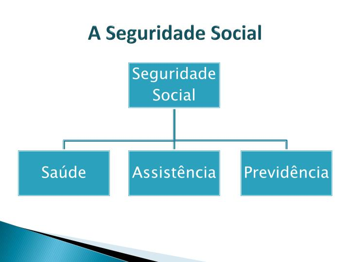 A Seguridade Social