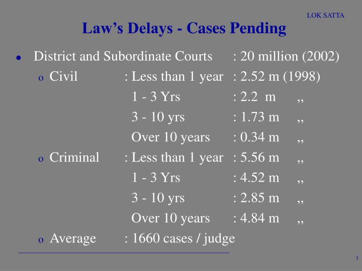Law s delays cases pending
