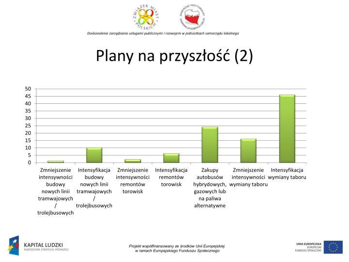 Plany na przyszłość (2)