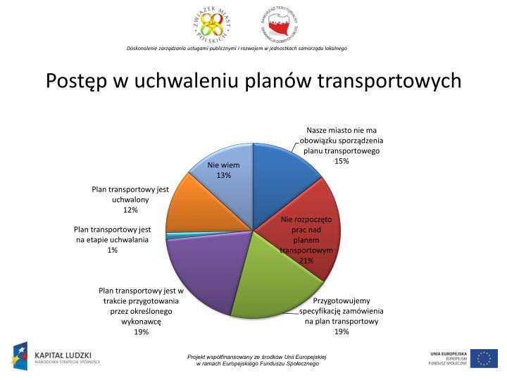 Postęp w uchwaleniu planów transportowych