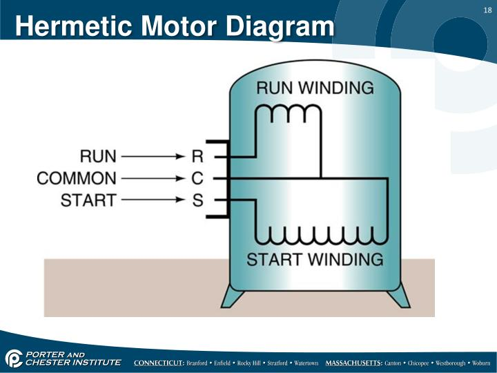 Hermetic Motor Diagram