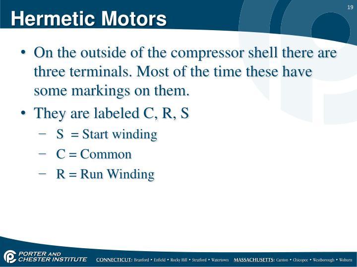 Hermetic Motors