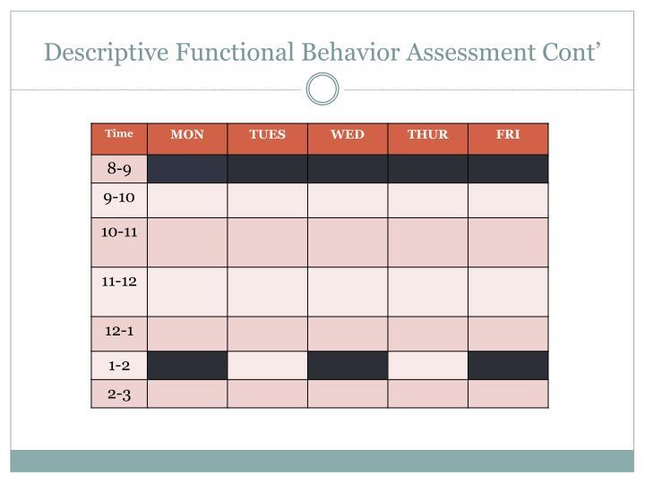 Descriptive Functional Behavior Assessment Cont'