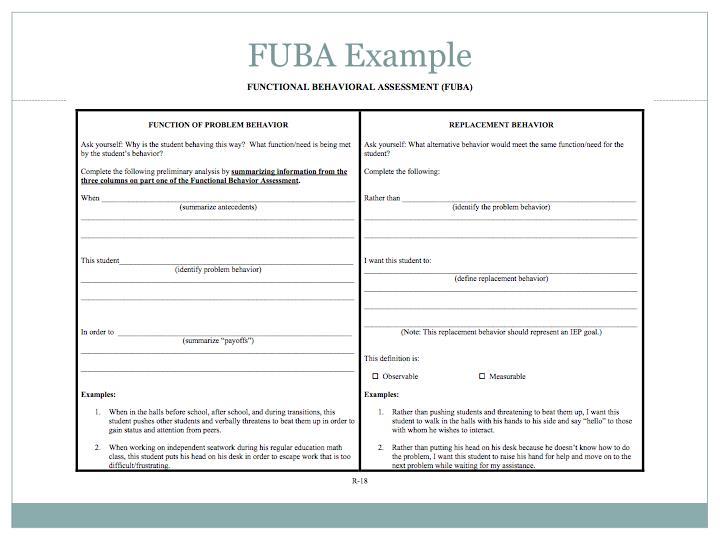 FUBA Example