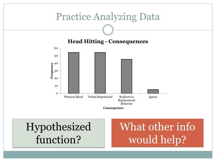 Practice Analyzing Data
