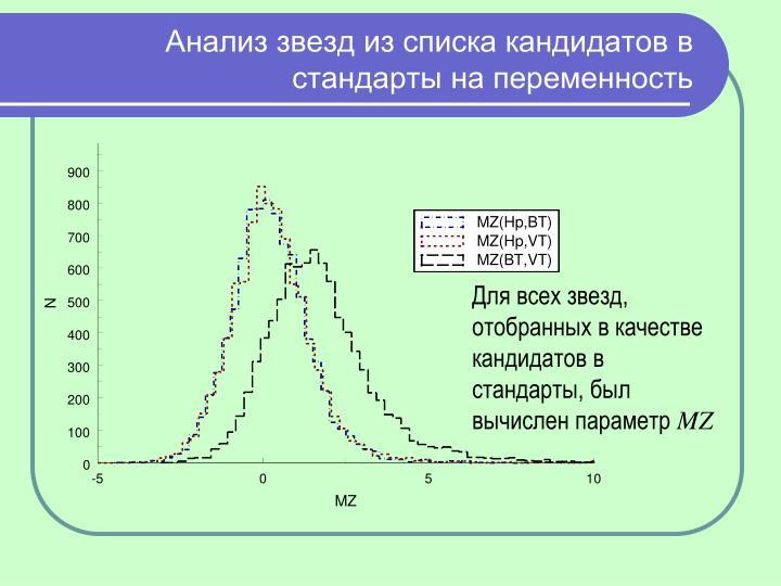 Анализ звезд из списка кандидатов в стандарты на переменность