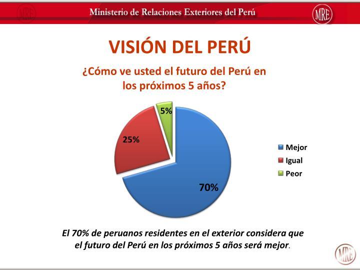 VISIÓN DEL PERÚ