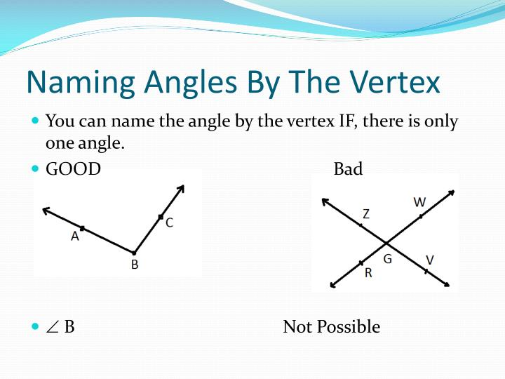 Naming angles by the vertex