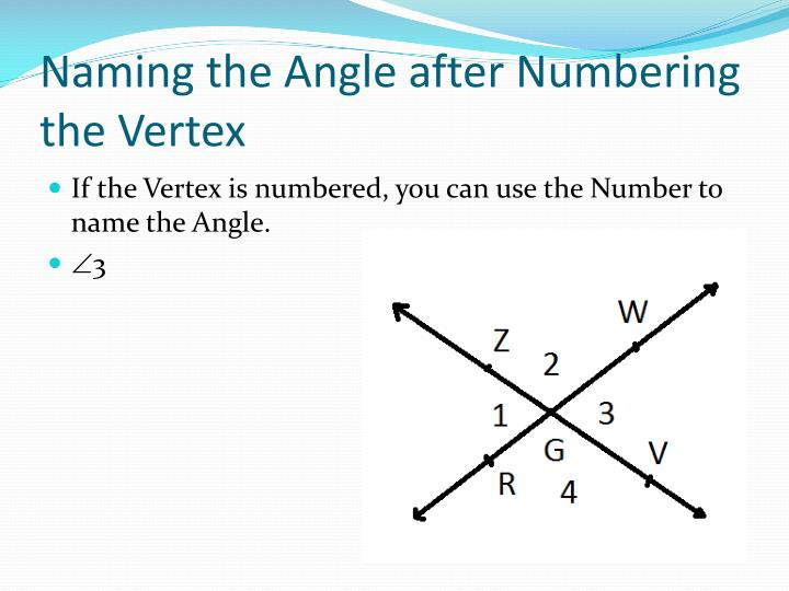 Naming the Angle after Numbering the Vertex