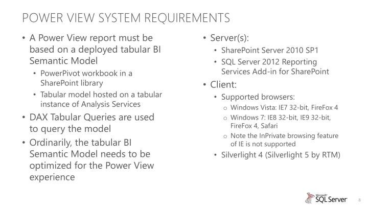 Power view system requirements